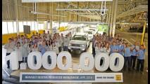 Sucesso mundial: Duster atinge um milhão de unidades produzidas