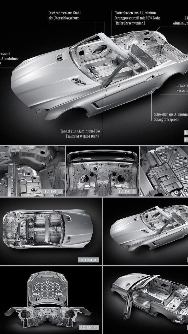2012 Mercedes-Benz SL-Class - 23.11.2011
