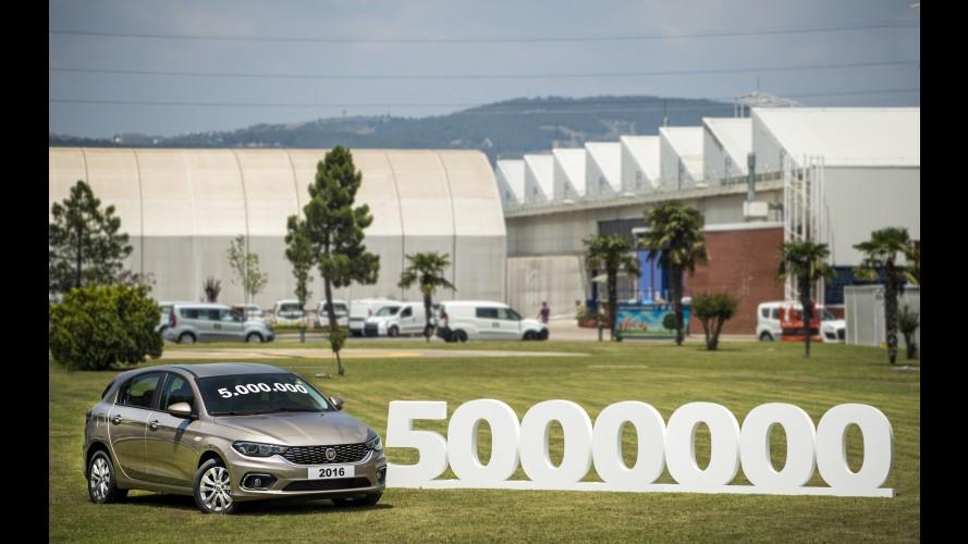 Tofaş, 5 milyonuncu aracını üretti