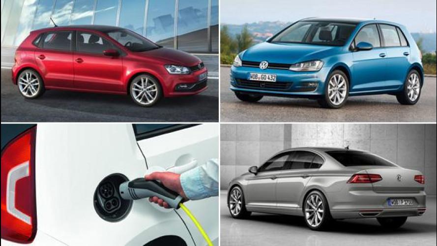 Volkswagen, nuova organizzazione e gamma divisa in quattro aree