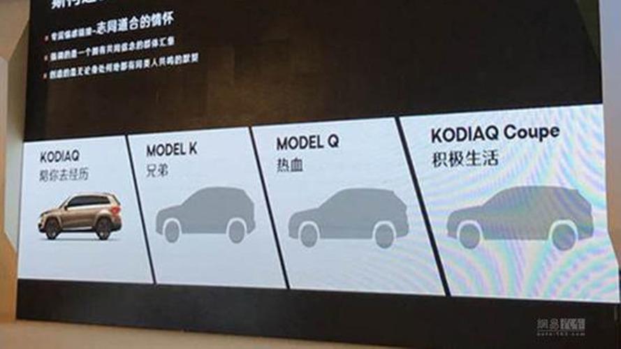 Skoda SUVs for China slideshows