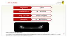 Ferrari FF facelift teased in investor presentation
