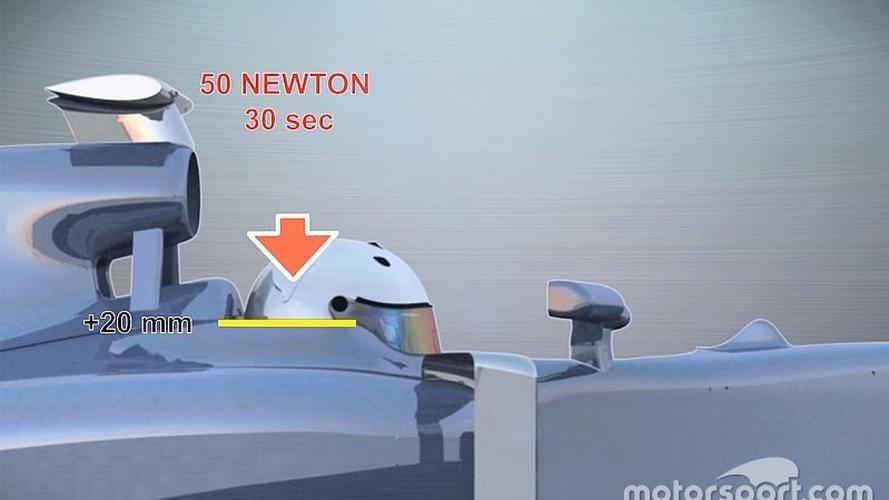 Analysis: New F1 crash test a