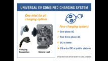 DC-fast charging