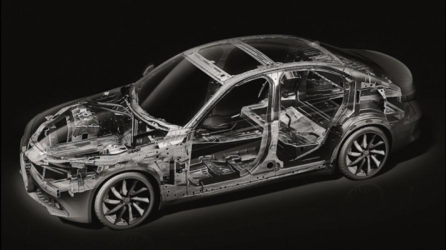 Alfa Romeo Giulia, le future Maserati nasceranno sulla sua piattaforma