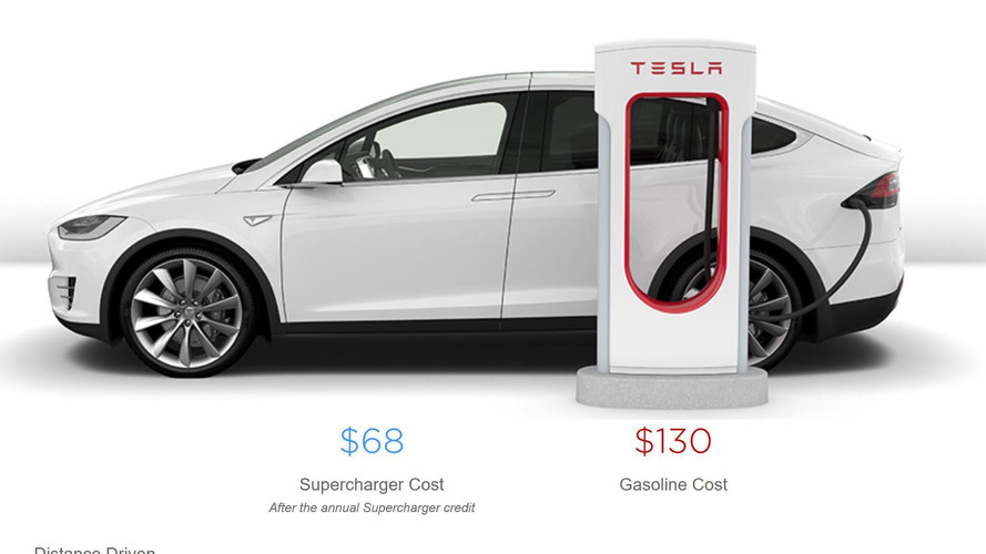 Tesla Launches New Supercharger Cost Estimator Tool