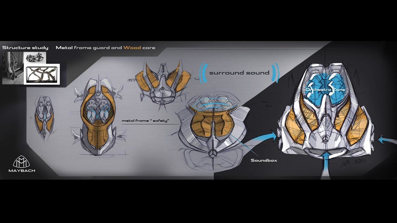 2030 Mercedes-Maybach Supercar Concept