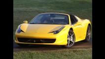 Ferrari é eleita marca mais poderosa do mundo