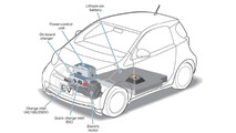 Toyota iQ EV prototype - 11.2.2011