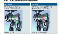 Volkswagen cylinder deactivation technology for 1.4 TSI 02.09.2011