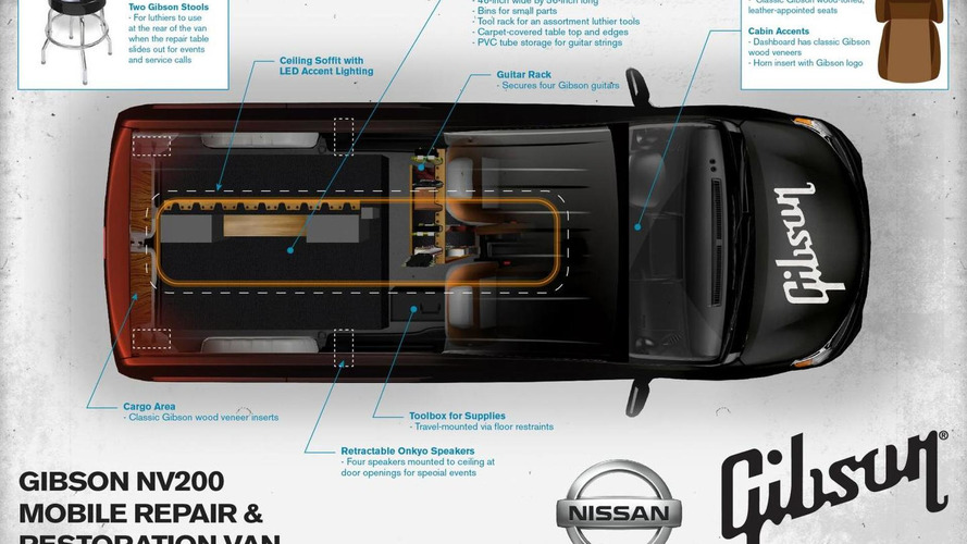 Nissan and Gibson team up for NV200 Guitar Mobile Repair & Restoration Van