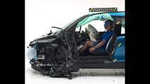 BMW i3 crash results