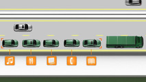 Volvo road train tech for SARTRE 25.1.2012