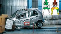 Chery QQ Euro NCAP kaza testi