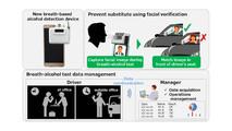 Hitachi breathalyzer facial recognition diagram