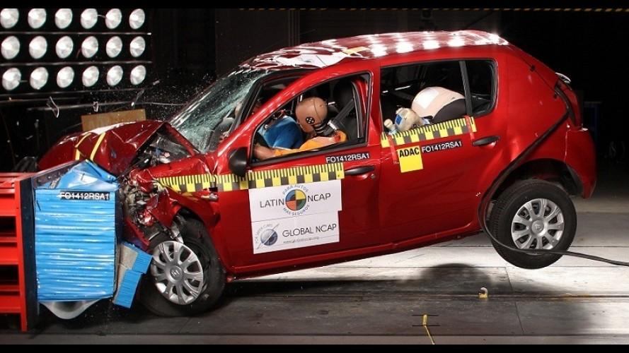 Após resultado negativo no Latin NCAP, Renault Sandero terá duplo airbag de série na Argentina