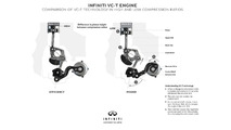 Infiniti's production-ready variable compression ratio engine