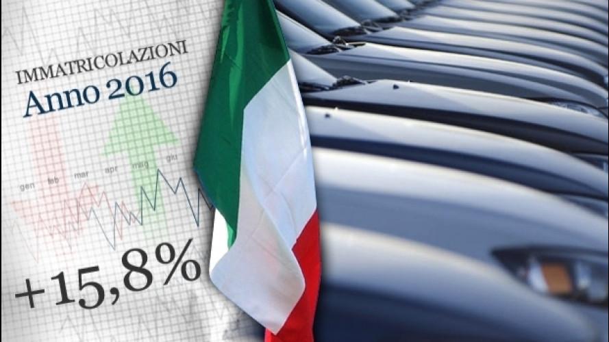Mercato auto, l'Italia chiude ancora a due cifre