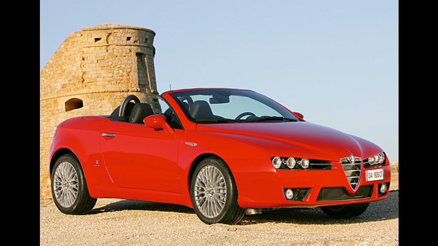 Il ritorno dell'Alfa Romeo negli USA