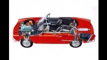 De passagem pelo Salão de São Paulo, Fiat 124 Spider comemora 50 anos
