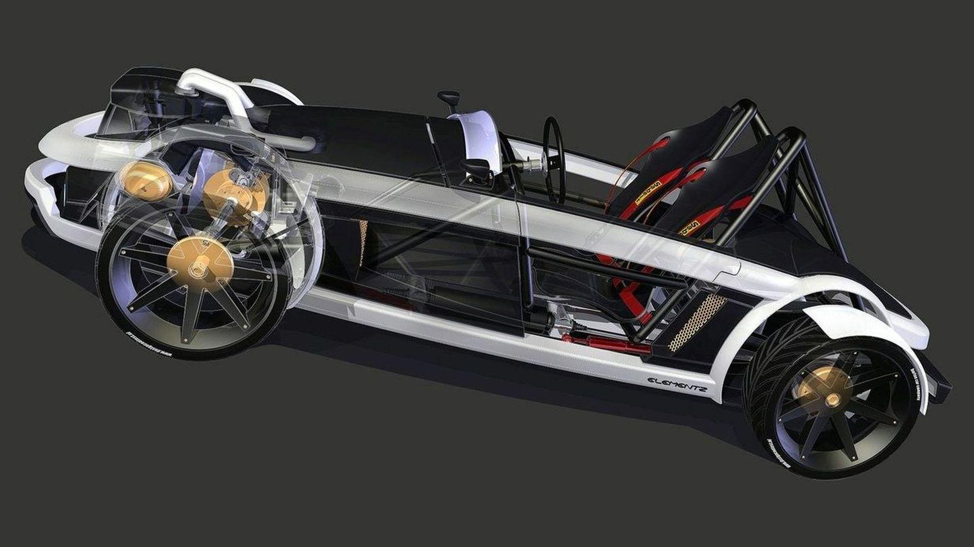 burton elementz kitcar concept. Black Bedroom Furniture Sets. Home Design Ideas