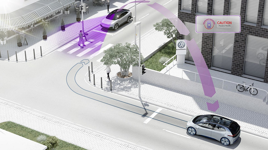 2019-től a Volkswagen jűrművei már egymással is kommunikálnak