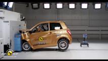 Crash Test Ligier IXO JS LINE