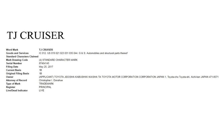 Toyota TJ Cruiser trademark filing