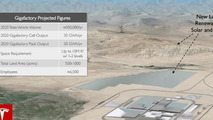 Tesla Gigafactory to be built in Nevada