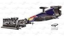 Giorgio Piola's Australian GP tech wrap up