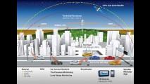 Mercedes oferecerá sistema de comunicação Car-to-X ainda neste ano