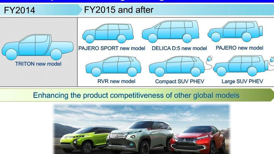 Mitsubishi unveils new mid-term business plan, hints at future models