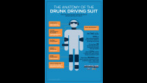 Ford Drink Driving Suit, Drug Driving Suit e Hangover Suit