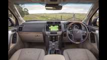 2018 Toyota Land Cruiser Australia official image