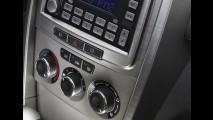 Volta rápida: Chery Tiggo evolui no ritmo chinês