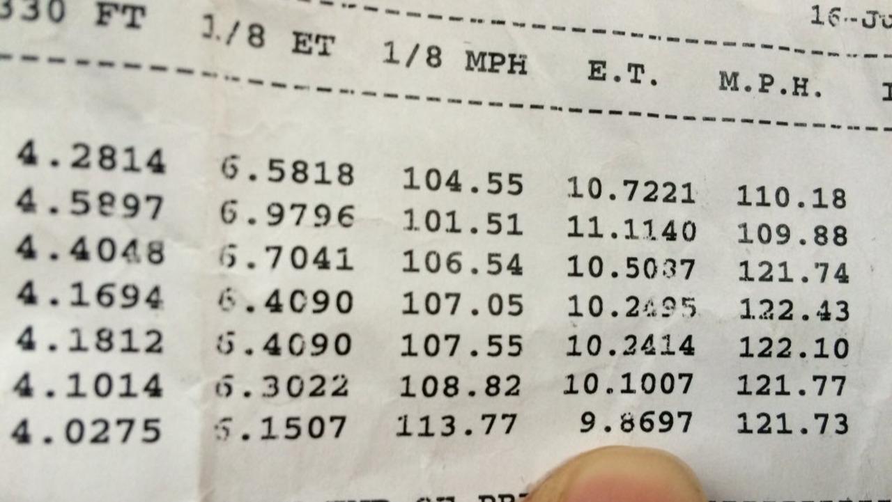 Flux Capacitor EV quart-mile record holder