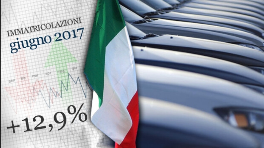 Mercato, le aziende sostengono lo sviluppo dell'auto in Italia