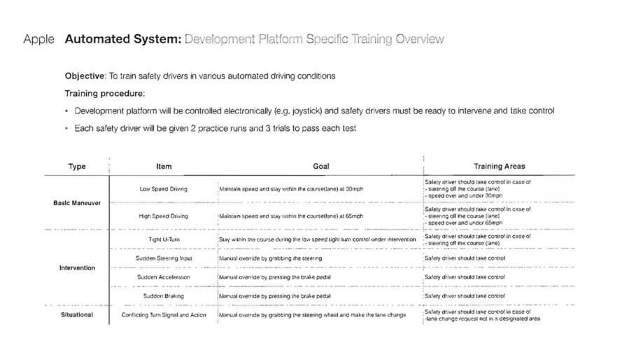 Apple Documents For Autonomous Testing