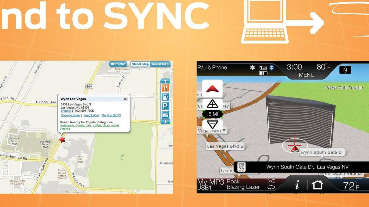 MyFord Send to Sync graphic with MapQuest 07.01.2010