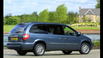 Chrysler Voyager all'EuroNCAP