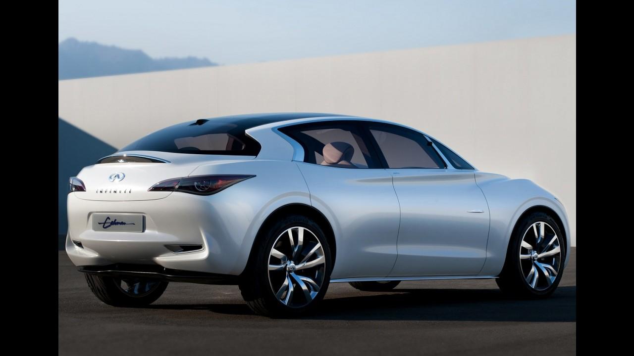 Infiniti produzirá novo hatch médio na fábrica da Nissan no Reino Unido
