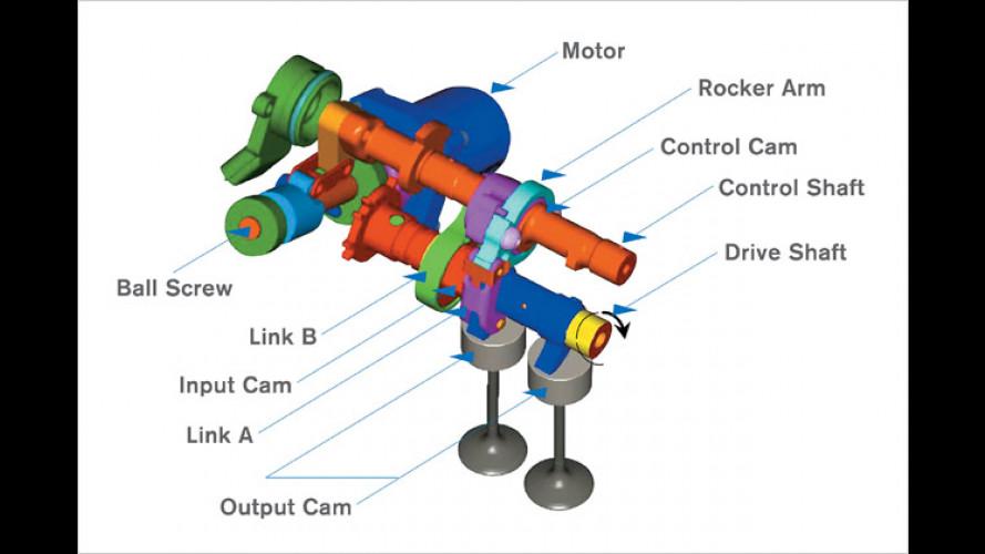 Nissan: Sparsamere Motoren durch variablen Ventilhub