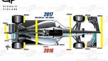 2016/2017 rules comparison