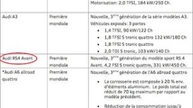 AMAG leaked document for Audi RS4 and TT-RS Plus, 450, 31.01.2012