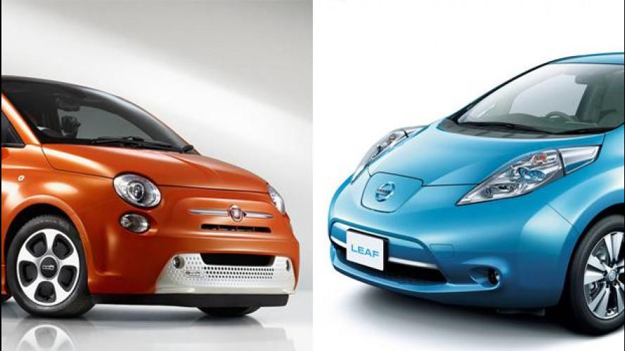 Fiat-Nissan: negli USA è guerra sullo stile
