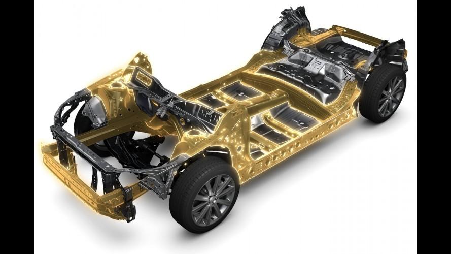 Subaru revela nova plataforma global que estará no próximo Impreza