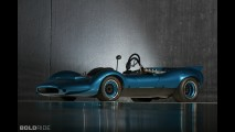 Shelby American Can-Am Cobra Group 7