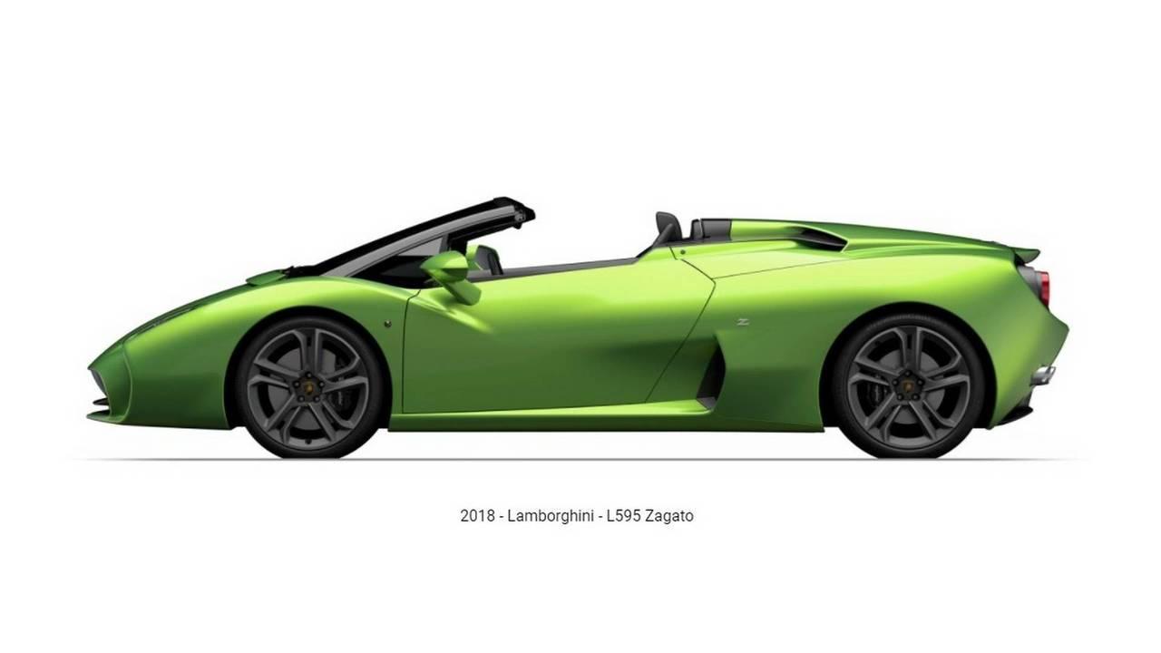 Lamborghini Zagato L595 Roadster